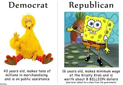 Big Bird vs Square Pants
